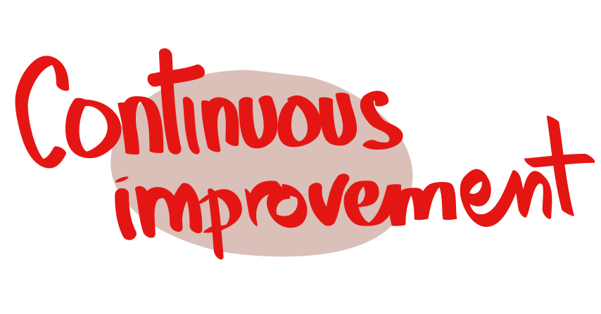 values continous improvement Small